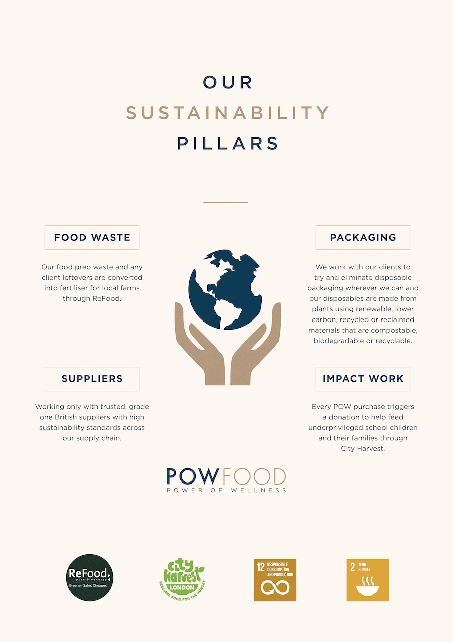 Our sustainability pillars